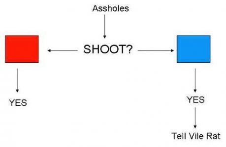 shootblues