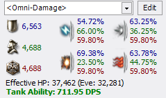 resists-and-dps-tank