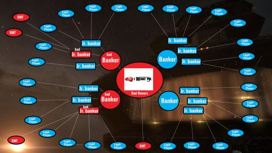 iwi-casino-graph