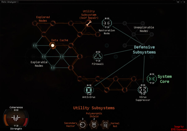 EXPLORATION IN EVE - RELIC AND DATA SITES - INN