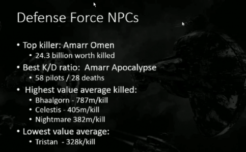 Kill Stats NPC Defense