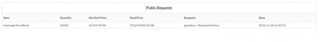 Public Requests NETC