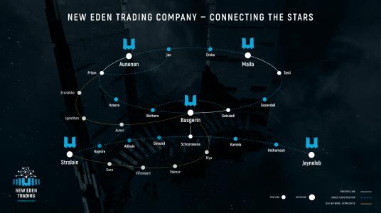NETC Citadel Map