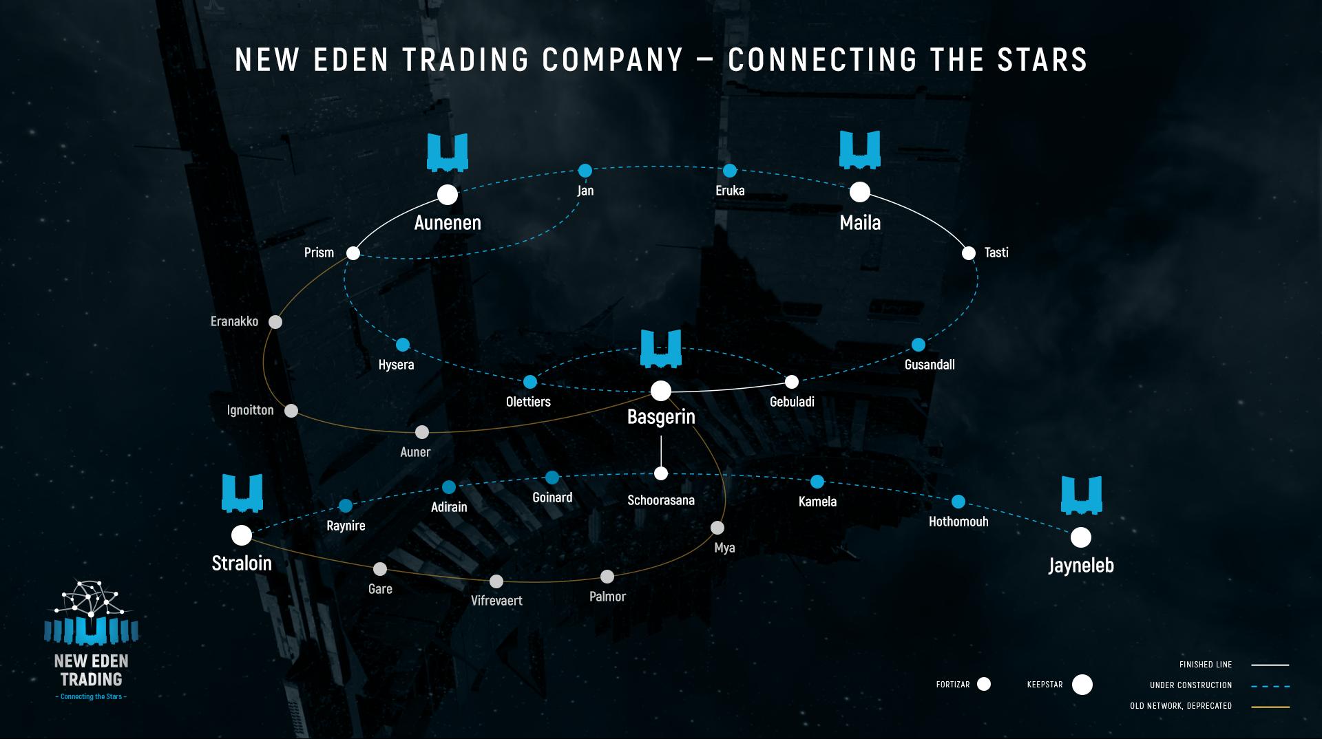 New Eden Trading Company Inn
