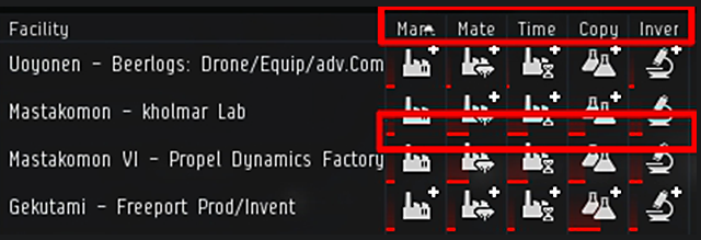 A deeper dive into industry in eve online inn you can also sort each column to place the lowest cost systems at the top for your desired job type try to run your jobs a system that is low in system malvernweather Images