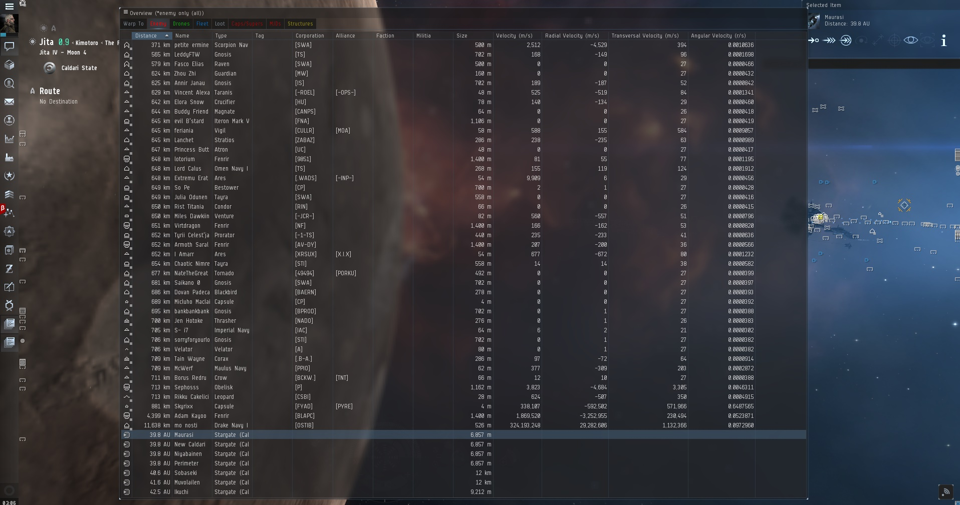 an overview of the overview eve online s information station inn
