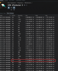 1mn Afterburner II Price History