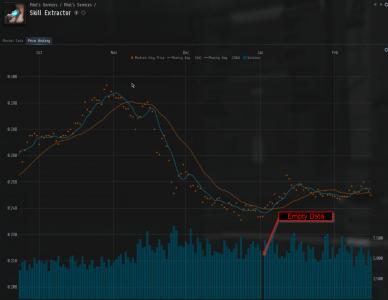Skill Extractors Graph