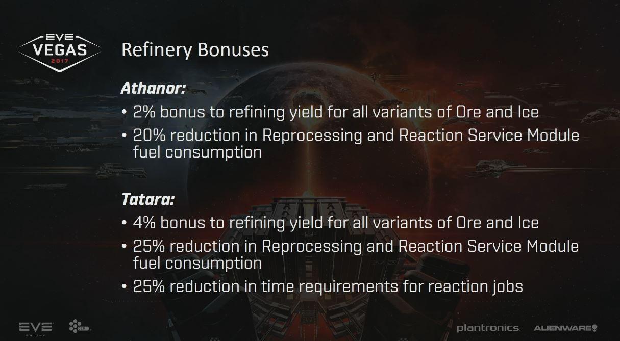 Refinery Bonuses