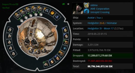 Avatar lost in Heimatar - 88.7 Billion ISK
