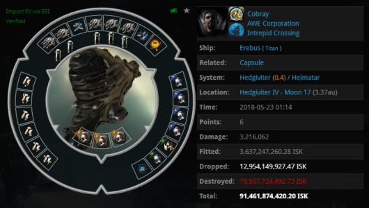 Erebus lost in Heimatar - 91.4 Billion ISK