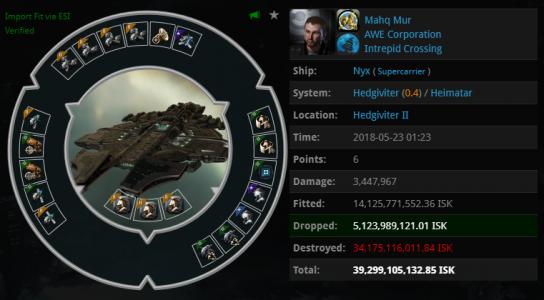 Nyx lost in Heimatar - 39.3 Billion ISK