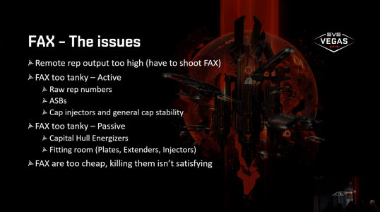 EVE Vegas brought a renewed focus on Force Auxiliaries