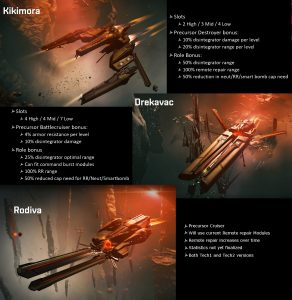 EVE Vegas sees unveiling of new Triglavian ships.