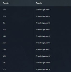 CCP's 2020 EVE Security Update highlights bot reporting