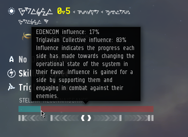 The status bar shows the progress of the Triglavian Invasion system.