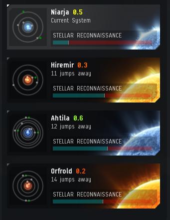 Triglavian Stellar Reconnaissance